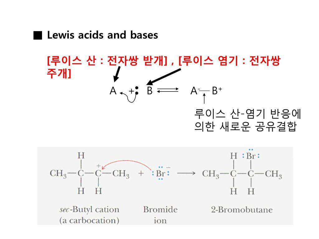 ■ Lewis acids and bases [루이스 산 : 전자쌍 받개] , [루이스 염기 : 전자쌍 주개] A + B A- B+ 루이스 산-염기 반응에.